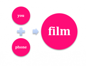 mobile phone video production training course